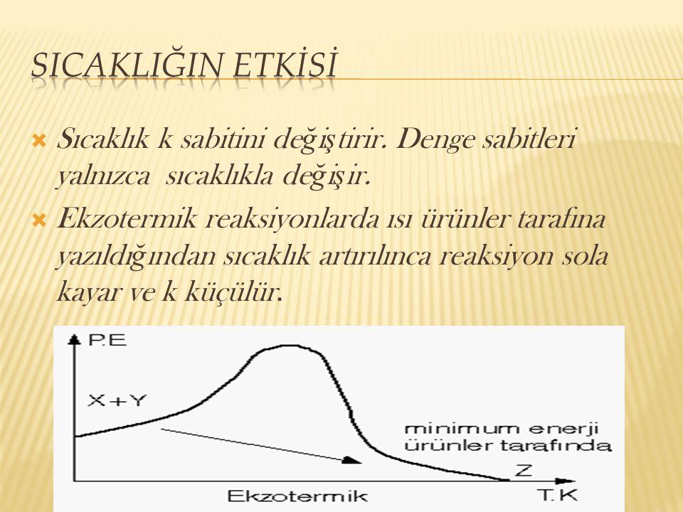  Sıcaklık k sabitini de ğ i ş tirir.Denge sabitleri yalnızca sıcaklıkla de ğ i ş ir.