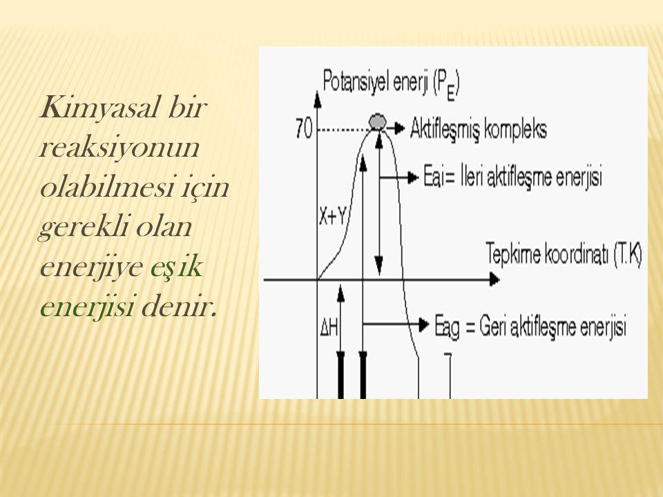 Kimyasal bir reaksiyonun olabilmesi için gerekli olan enerjiye e ş ik enerjisi denir.