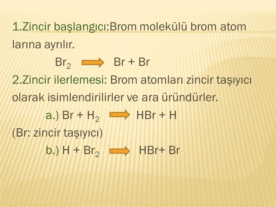 İ kinci bir zincir ta ş ıyıcı olan H atomları olu ş ur.Bu H atomları Brom molekülü ile tekrar reaksiyona girer rek ikinci bir zincir ta ş ıyıcısı olan Brom atomlarını olu ş turur.