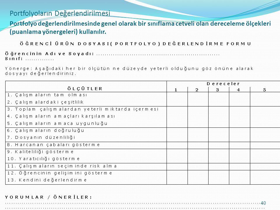 40 Portfolyoların Değerlendirilmesi Portfolyo değerlendirilmesinde genel olarak bir sınıflama cetveli olan dereceleme ölçekleri (puanlama yönergeleri)
