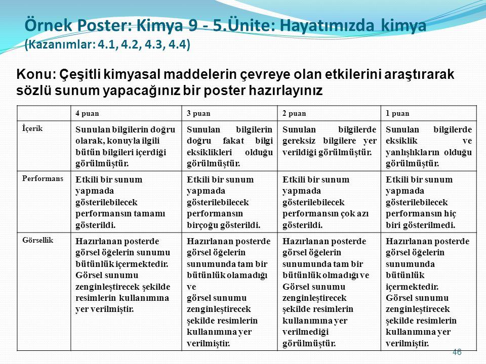 46 Örnek Poster: Kimya 9 - 5.Ünite: Hayatımızda kimya (Kazanımlar: 4.1, 4.2, 4.3, 4.4) 4 puan3 puan2 puan1 puan İçerik Sunulan bilgilerin doğru olarak