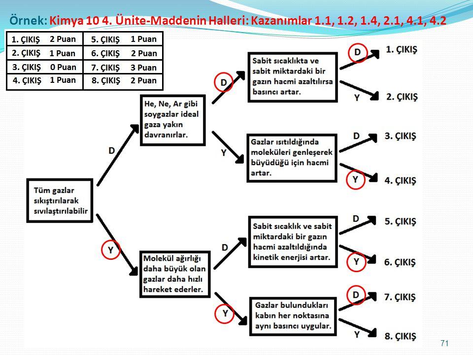 71 Örnek: Kimya 10 4. Ünite-Maddenin Halleri: Kazanımlar 1.1, 1.2, 1.4, 2.1, 4.1, 4.2