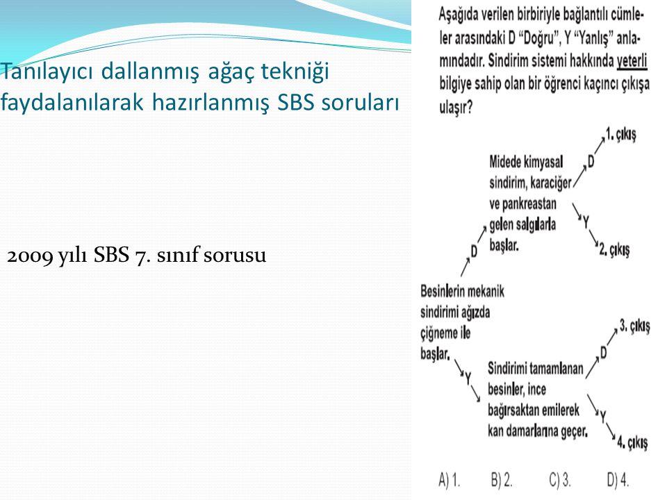 72 Tanılayıcı dallanmış ağaç tekniği faydalanılarak hazırlanmış SBS soruları 2009 yılı SBS 7. sınıf sorusu