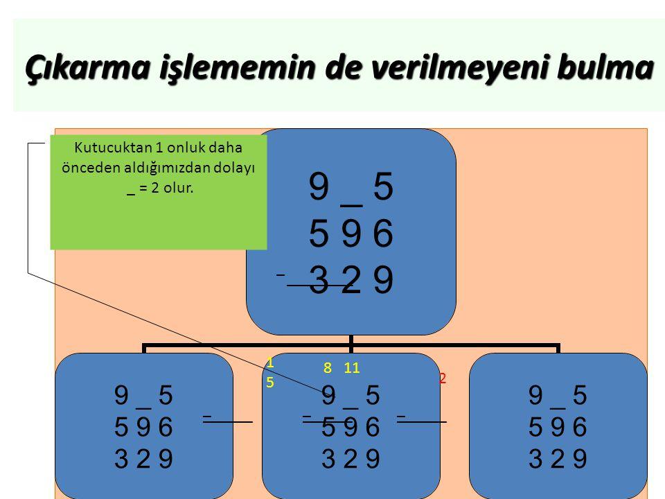 Çıkarma işlememin de verilmeyeni bulma 9 _ 5 5 9 6 3 2 9 9 _ 5 5 9 6 3 2 9 9 _ 5 5 9 6 3 2 9 9 _ 5 5 9 6 3 2 9 ______ ________ ___ _ 1515 8 11 Kutucuk