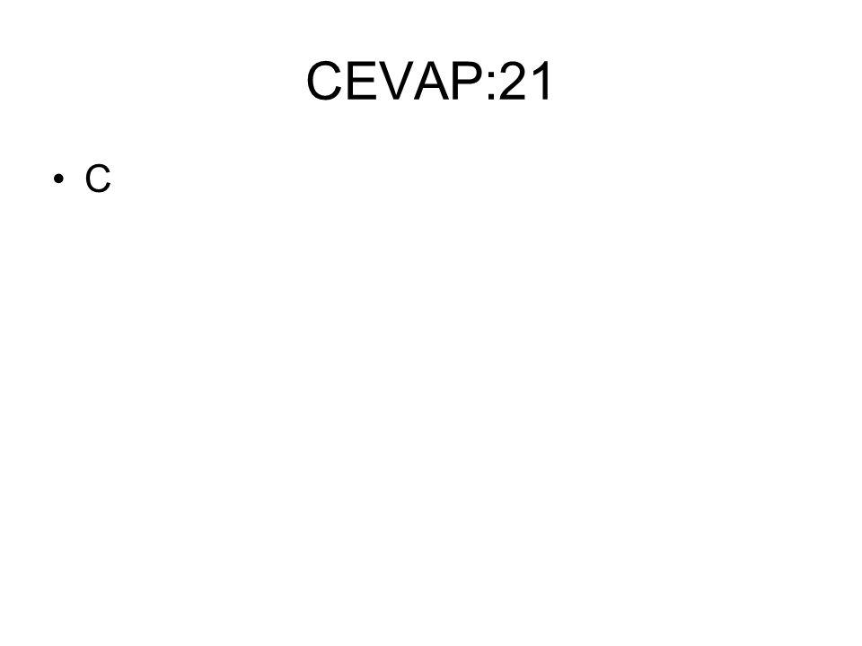 CEVAP:21 C