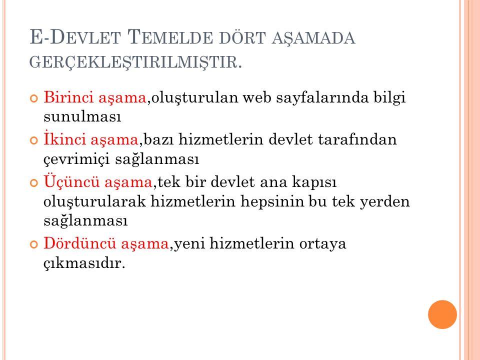 TÜRKİYE CUMHURİYETİ RESMİ SİTELERİ wwwtckimlik.nvigov.tr