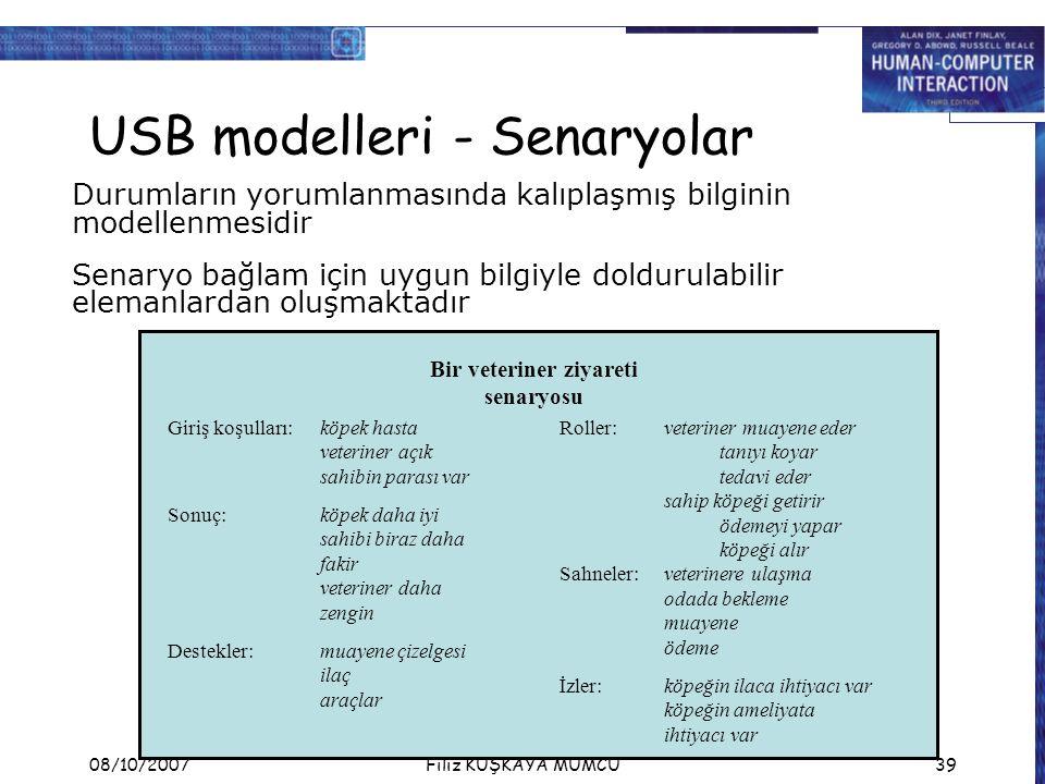 08/10/2007Filiz KUŞKAYA MUMCU39 USB modelleri - Senaryolar Durumların yorumlanmasında kalıplaşmış bilginin modellenmesidir Senaryo bağlam için uygun b