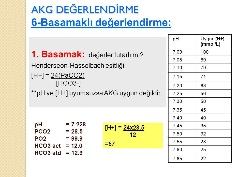 AKG DE Ğ ERLEND İ RME AKG DE Ğ ERLEND İ RME 6-Basamaklı değerlendirme: 1. Basamak: değerler tutarlı mı? Henderseon-Hasselbach eşitliği: [H+] = 24(PaCO