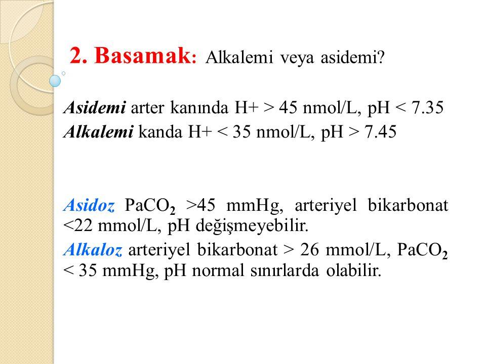 2. Basamak : Alkalemi veya asidemi? Asidemi arter kanında H+ > 45 nmol/L, pH < 7.35 Alkalemi kanda H+ 7.45 Asidoz PaCO 2 >45 mmHg, arteriyel bikarbona