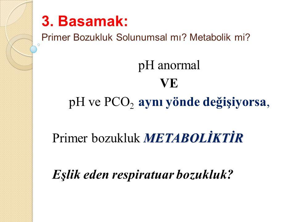 3. Basamak: Primer Bozukluk Solunumsal mı? Metabolik mi? pH anormal VE pH ve PCO 2 aynı yönde değişiyorsa, METABOLİKTİR Primer bozukluk METABOLİKTİR E