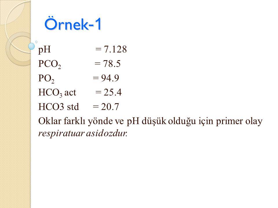 Örnek -1 pH = 7.128 PCO 2 = 78.5 PO 2 = 94.9 HCO 3 act = 25.4 HCO3 std = 20.7 Oklar farklı yönde ve pH düşük olduğu için primer olay respiratuar asido