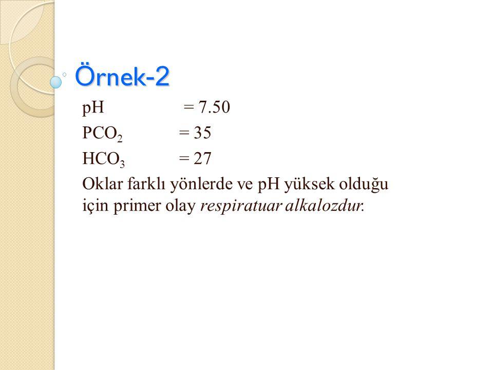 Ö rnek -2 pH = 7.50 PCO 2 = 35 HCO 3 = 27 Oklar farklı yönlerde ve pH yüksek olduğu için primer olay respiratuar alkalozdur.