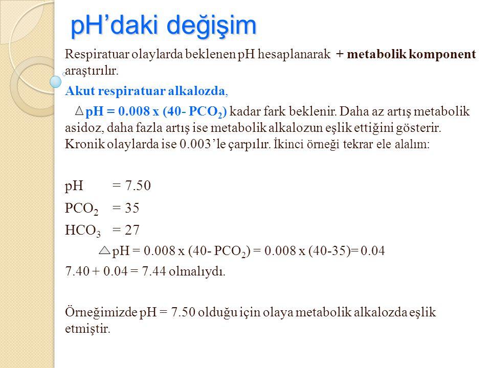 pH'daki değişim Respiratuar olaylarda beklenen pH hesaplanarak + metabolik komponent araştırılır. Akut respiratuar alkalozda, pH = 0.008 x (40- PCO 2