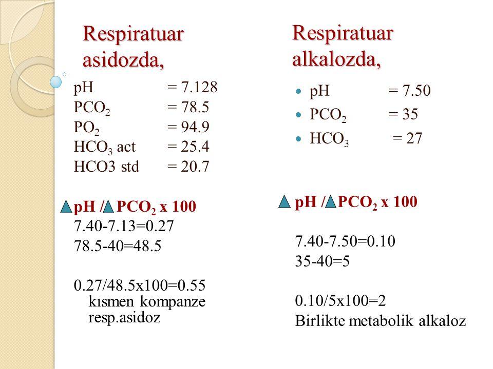 Respiratuar asidozda, pH = 7.128 PCO 2 = 78.5 PO 2 = 94.9 HCO 3 act = 25.4 HCO3 std = 20.7 pH / PCO 2 x 100 7.40-7.13=0.27 78.5-40=48.5 0.27/48.5x100=