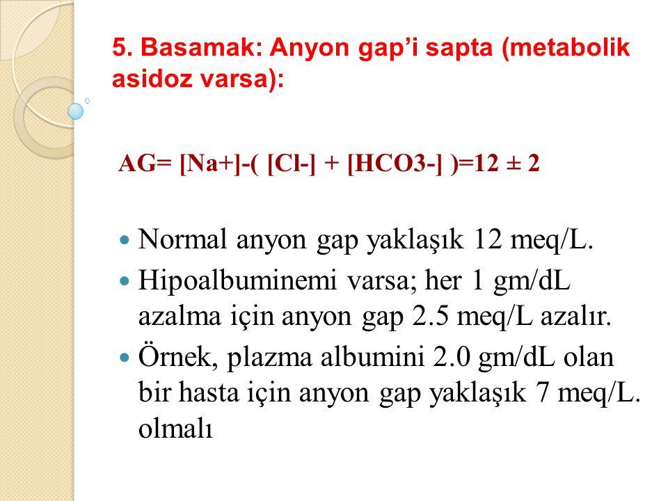 5. Basamak: Anyon gap'i sapta (metabolik asidoz varsa): AG= [Na+]-( [Cl-] + [HCO3-] )=12 ± 2 Normal anyon gap yaklaşık 12 meq/L. Hipoalbuminemi varsa;