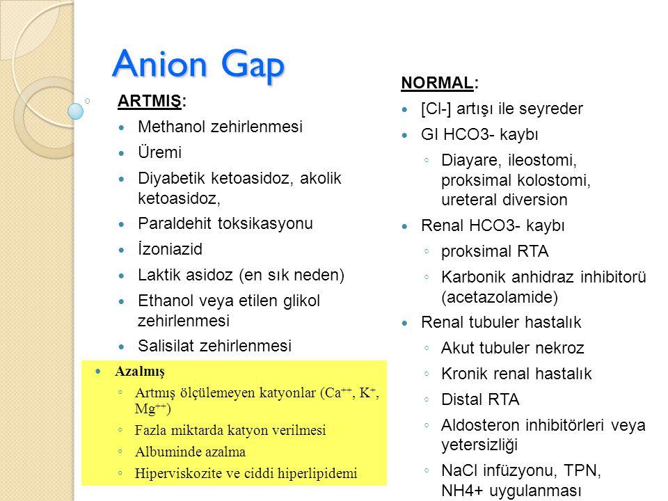 Anion Gap ARTMIŞ: Methanol zehirlenmesi Üremi Diyabetik ketoasidoz, akolik ketoasidoz, Paraldehit toksikasyonu İzoniazid Laktik asidoz (en sık neden)