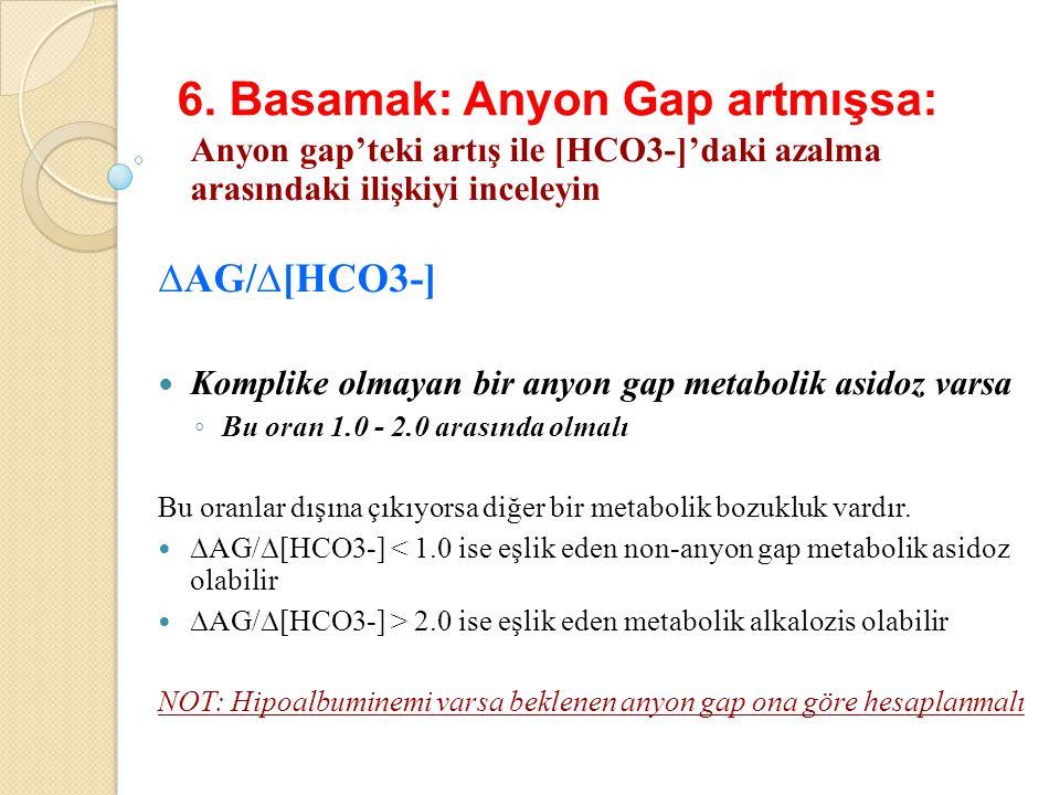 6. Basamak: Anyon Gap artmışsa: Anyon gap'teki artış ile [HCO3-]'daki azalma arasındaki ilişkiyi inceleyin ∆AG/∆[HCO3-] Komplike olmayan bir anyon gap