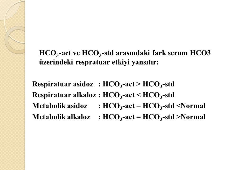 HCO 3 -act ve HCO 3 -std arasındaki fark serum HCO3 üzerindeki respratuar etkiyi yansıtır: Respiratuar asidoz: HCO 3 -act > HCO 3 -std Respiratuar alk