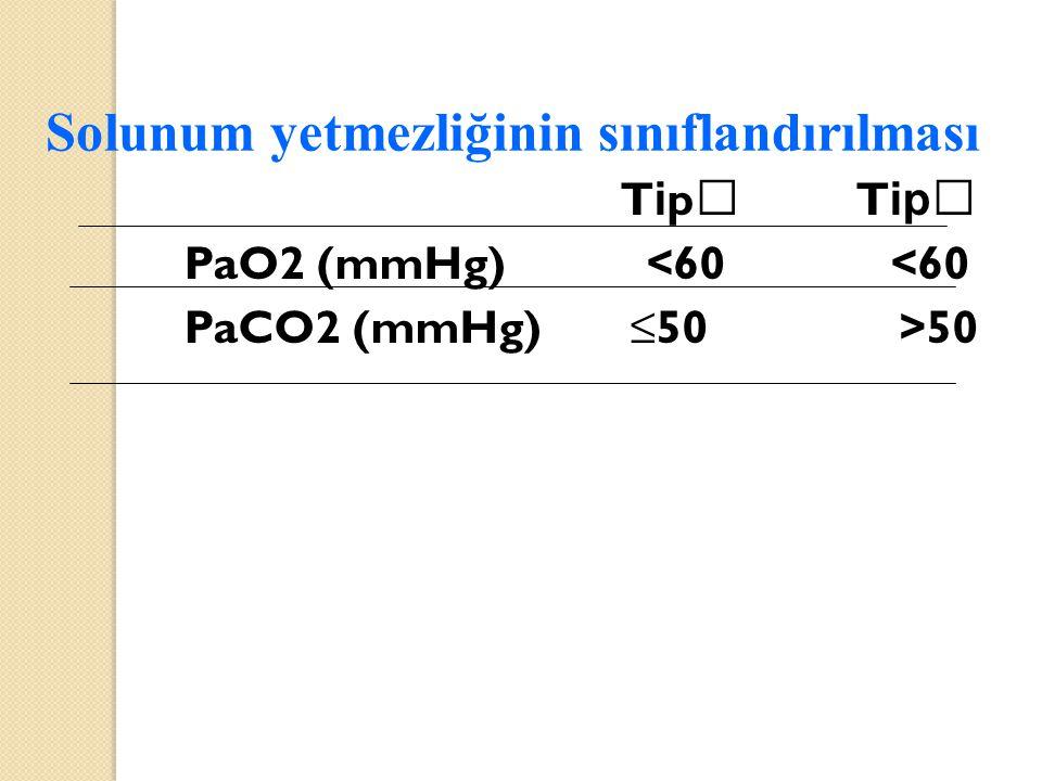 Solunum yetmezliğinin sınıflandırılması T i p Ⅰ T ip Ⅱ PaO2 (mmHg) <60 <60 PaCO2 (mmHg) ≤50 >50