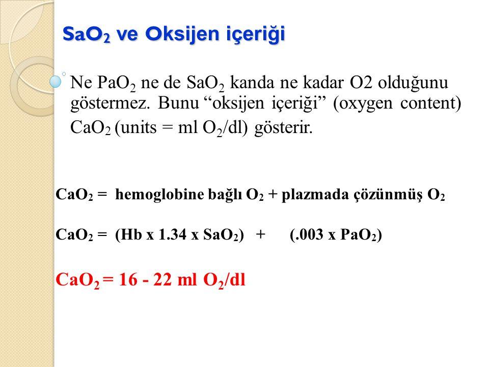 """SaO 2 ve O ksijen içeriği Ne PaO 2 ne de SaO 2 kanda ne kadar O2 olduğunu göstermez. Bunu """"oksijen içeriği"""" (oxygen content) CaO 2 (units = ml O 2 /dl"""