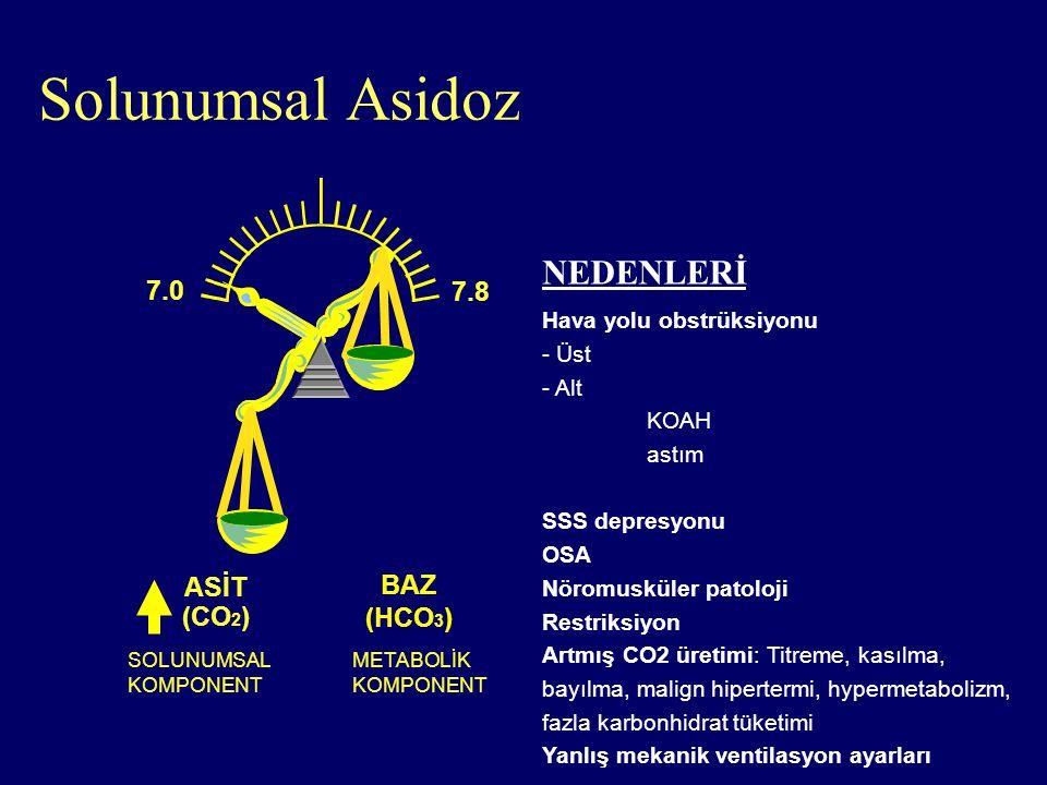 Solunumsal Asidoz ASİT (CO 2 ) BAZ (HCO 3 ) SOLUNUMSAL KOMPONENT METABOLİK KOMPONENT 7.8 7.0 NEDENLERİ Hava yolu obstrüksiyonu - Üst - Alt KOAH astım