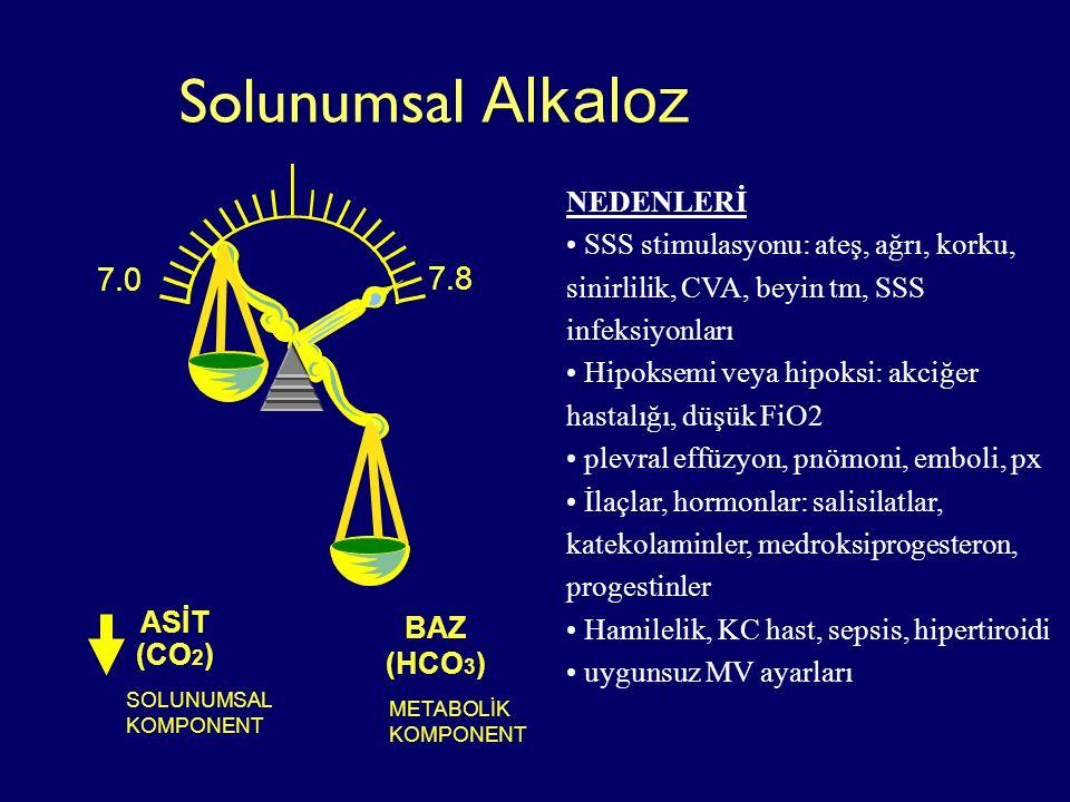 Solunumsal Alkaloz ASİT (CO 2 ) BAZ (HCO 3 ) 7.0 7.8 NEDENLERİ SSS stimulasyonu: ateş, ağrı, korku, sinirlilik, CVA, beyin tm, SSS infeksiyonları Hipo