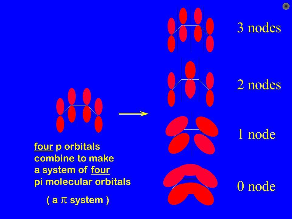 3 M.O. Description of Butadiene.... 2 1 0 nodes