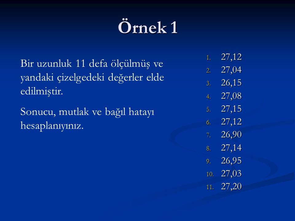 Örnek 1 1. 27,12 2. 27,04 3. 26,15 4. 27,08 5. 27,15 6. 27,12 7. 26,90 8. 27,14 9. 26,95 10. 27,03 11. 27,20 Bir uzunluk 11 defa ölçülmüş ve yandaki ç