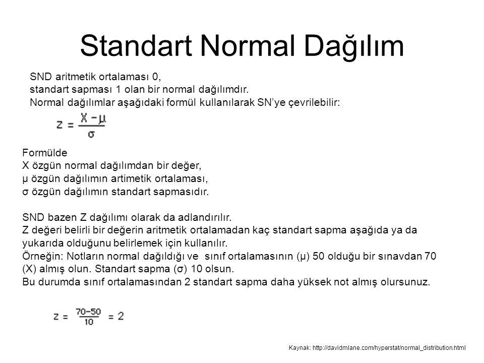 Standart Normal Dağılım SND aritmetik ortalaması 0, standart sapması 1 olan bir normal dağılımdır. Normal dağılımlar aşağıdaki formül kullanılarak SN'