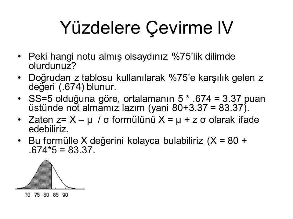Yüzdelere Çevirme IV Peki hangi notu almış olsaydınız %75'lik dilimde olurdunuz? Doğrudan z tablosu kullanılarak %75'e karşılık gelen z değeri (.674)