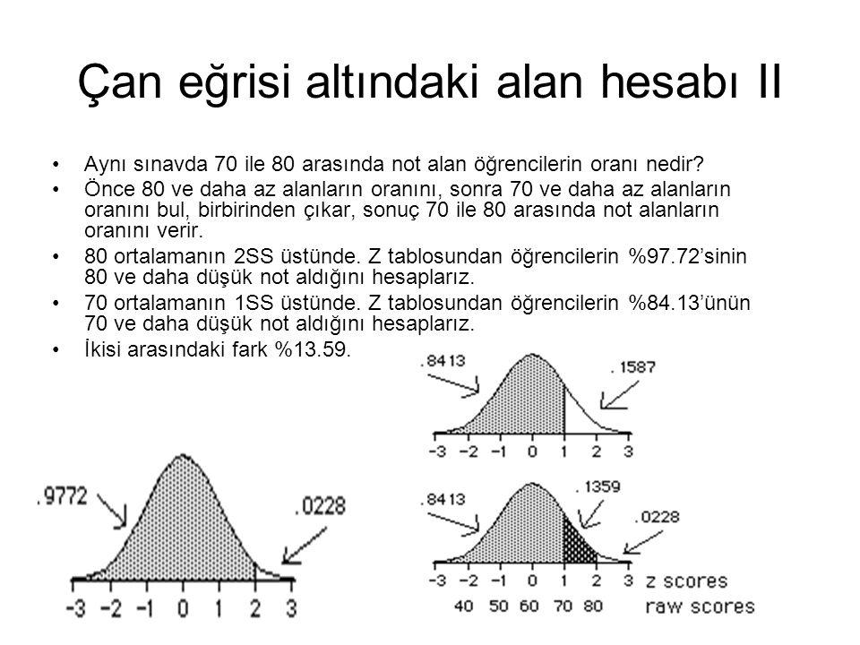 Çan eğrisi altındaki alan hesabı II Aynı sınavda 70 ile 80 arasında not alan öğrencilerin oranı nedir? Önce 80 ve daha az alanların oranını, sonra 70