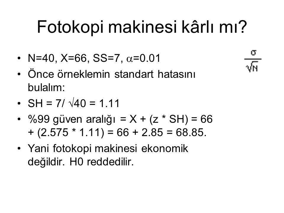 Fotokopi makinesi kârlı mı? N=40, X=66, SS=7,  =0.01 Önce örneklemin standart hatasını bulalım: SH = 7/  40 = 1.11 %99 güven aralığı = X + (z * SH)