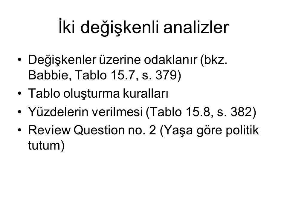İki değişkenli analizler Değişkenler üzerine odaklanır (bkz. Babbie, Tablo 15.7, s. 379) Tablo oluşturma kuralları Yüzdelerin verilmesi (Tablo 15.8, s