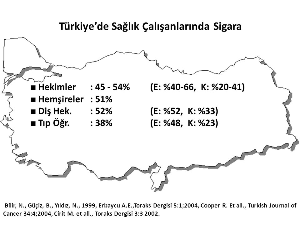 Türkiye'de Sağlık Çalışanlarında Sigara ■ Hekimler : 45 - 54% (E: %40-66, K: %20-41) ■ Hemşireler: 51% ■ Diş Hek.: 52% (E: %52, K: %33) ■ Tıp Öğr.: 38