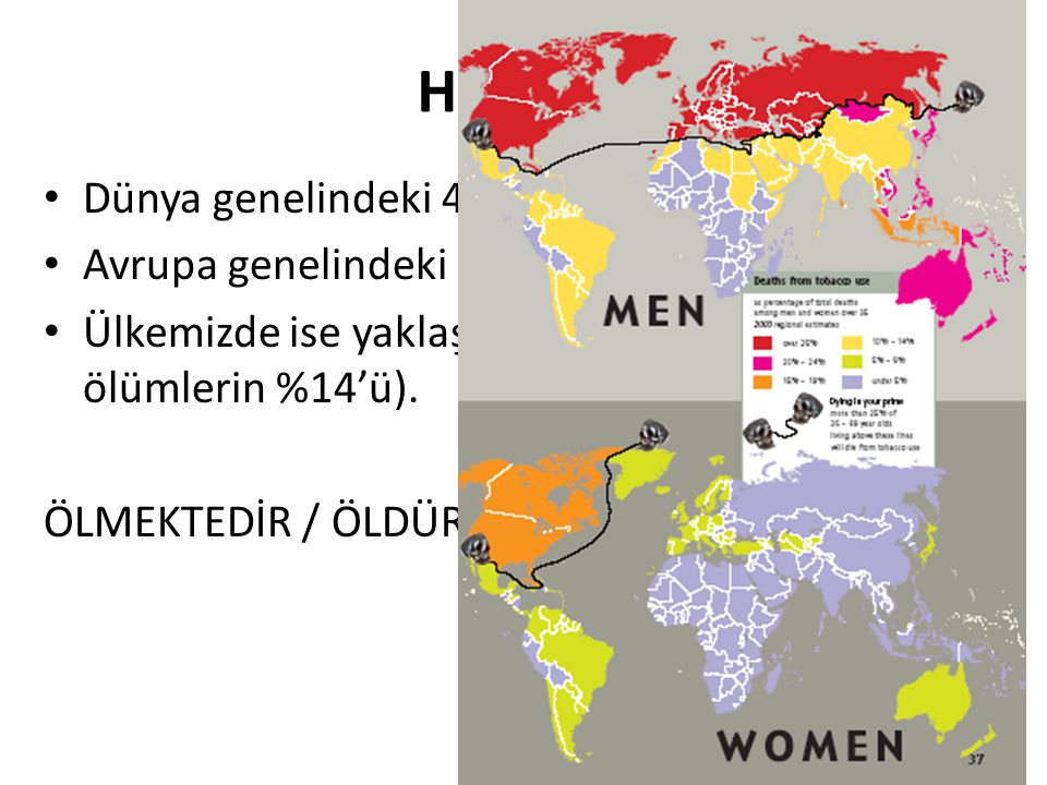 Türkiye'deki sigara içen kişi başı vergi geliri AB ortalamasından düşüktür Sigara içen kişi başına düşen vergi geliri $ Source: WHO Country profiles, USDA and WB calculation