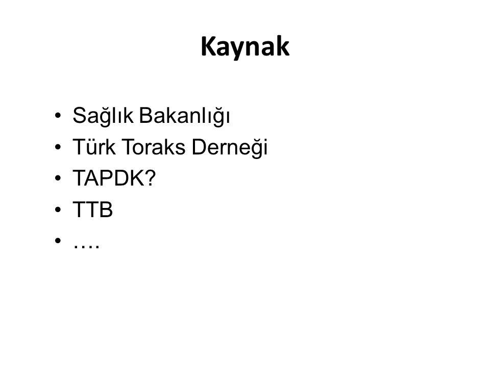 Kaynak Sağlık Bakanlığı Türk Toraks Derneği TAPDK? TTB ….