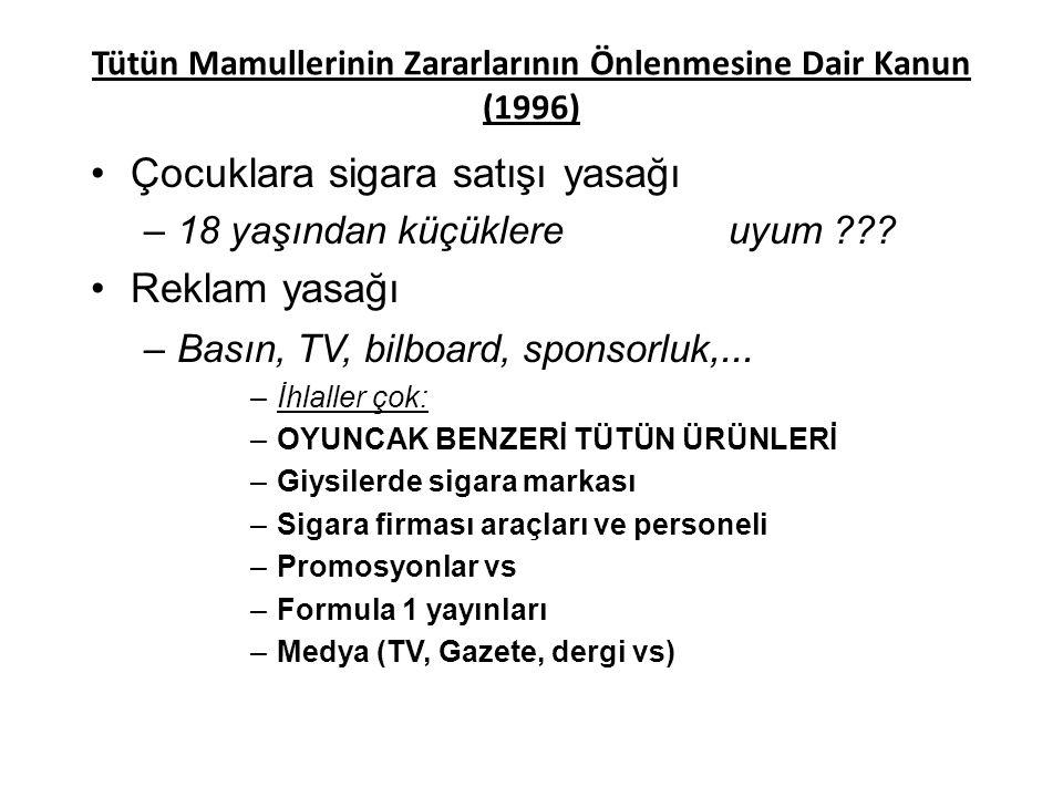 Tütün Mamullerinin Zararlarının Önlenmesine Dair Kanun (1996) Çocuklara sigara satışı yasağı –18 yaşından küçüklereuyum ??? Reklam yasağı –Basın, TV,