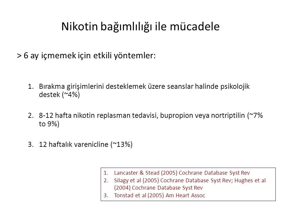Nikotin bağımlılığı ile mücadele > 6 ay içmemek için etkili yöntemler: 1.Bırakma girişimlerini desteklemek üzere seanslar halinde psikolojik destek (~