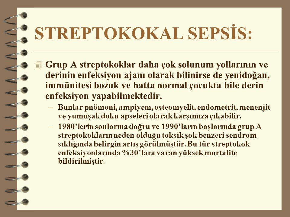 CERRAHİ KIZIL: 4 Klasik kızılın giriş yeri nazofarinxdir.