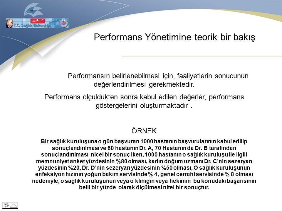 Performansın belirlenebilmesi için, faaliyetlerin sonucunun değerlendirilmesi gerekmektedir.