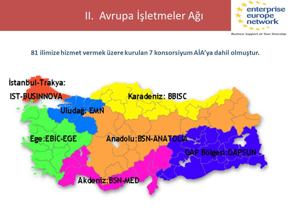 TÜRKİYE'DE İŞ ve YENİLİK DESTEK AĞLARI A NATOLIA B USSINOVA EBIC- EGE BLACKSEA GAP SUN AKDENİZ DOĞU MARMARA Ortak1 (Koordinat or) KOSGEB OSTİM Hizmet Merkezi Müdürlüğü KOSGEB İstanbul Boğaziçi Hizmet Merkezi Müdürlüğü Ege Üni.
