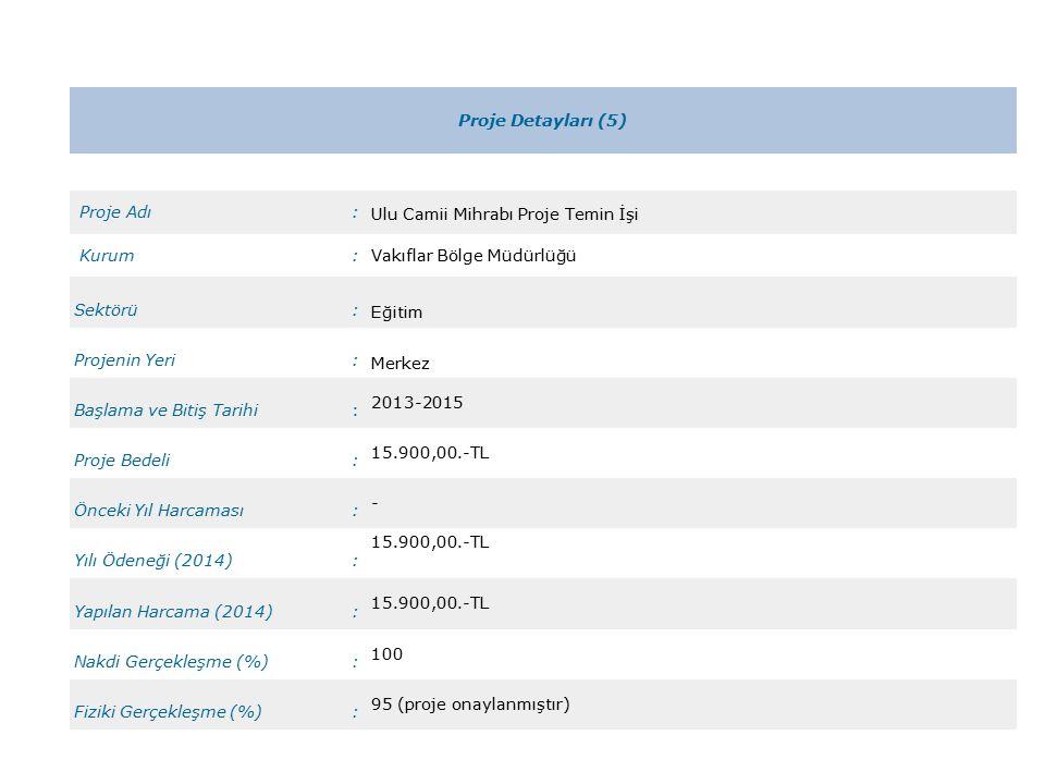 Proje Detayları (5) Proje Adı: Ulu Camii Mihrabı Proje Temin İşi Kurum:Vakıflar Bölge Müdürlüğü Sektörü: Eğitim Projenin Yeri: Merkez Başlama ve Bitiş Tarihi: 2013-2015 Proje Bedeli: 15.900,00.-TL Önceki Yıl Harcaması: - Yılı Ödeneği (2014): 15.900,00.-TL Yapılan Harcama (2014): 15.900,00.-TL Nakdi Gerçekleşme (%): 100 Fiziki Gerçekleşme (%): 95 (proje onaylanmıştır)