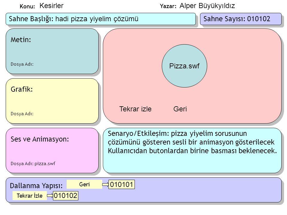Yazar: Konu: Metin: Dosya Adı: Metin: Dosya Adı: Ses ve Animasyon: Dosya Adı: pizza.swf Ses ve Animasyon: Dosya Adı: pizza.swf Grafik: Dosya Adı: Graf