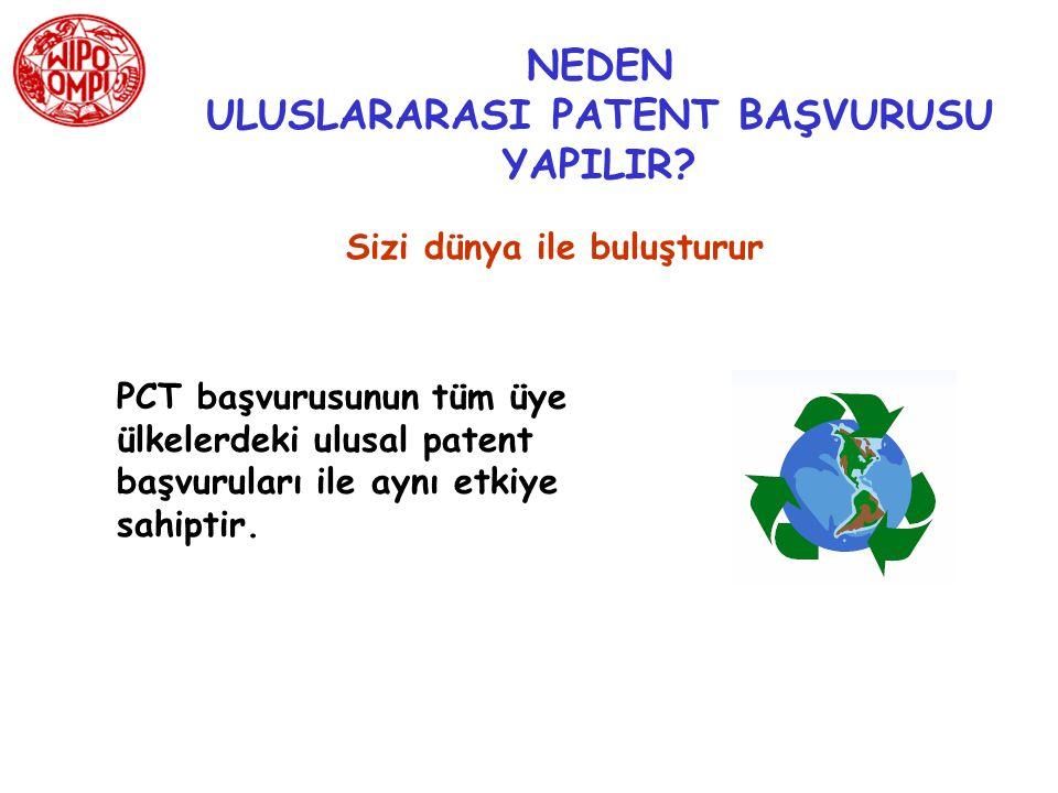NEDEN ULUSLARARASI PATENT BAŞVURUSU YAPILIR.