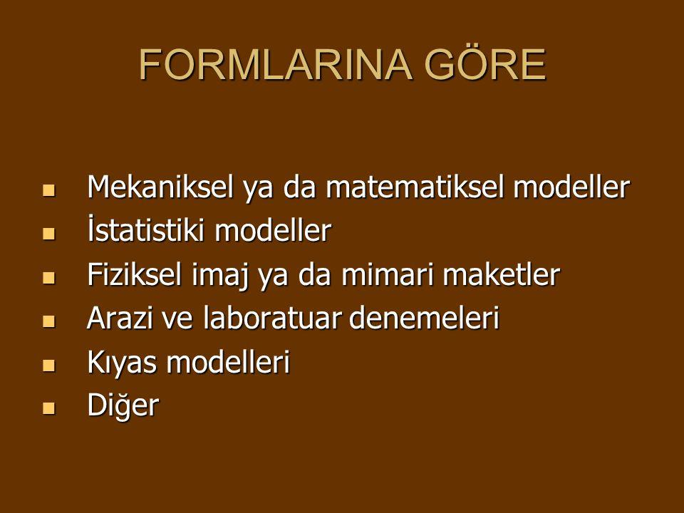 FORMLARINA GÖRE Mekaniksel ya da matematiksel modeller Mekaniksel ya da matematiksel modeller İ statistiki modeller İ statistiki modeller Fiziksel imaj ya da mimari maketler Fiziksel imaj ya da mimari maketler Arazi ve laboratuar denemeleri Arazi ve laboratuar denemeleri Kıyas modelleri Kıyas modelleri Di ğ er Di ğ er