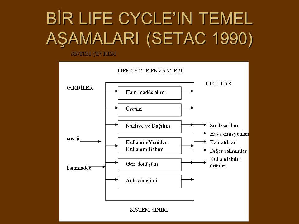 BİR LIFE CYCLE'IN TEMEL AŞAMALARI (SETAC 1990)