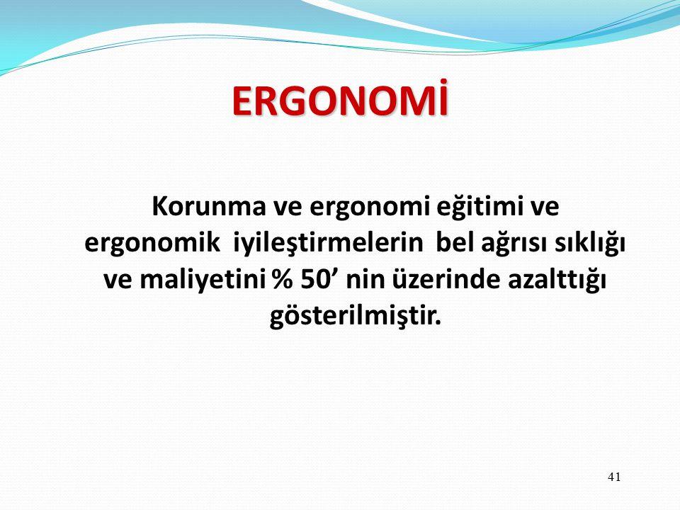 Korunma ve ergonomi eğitimi ve ergonomik iyileştirmelerin bel ağrısı sıklığı ve maliyetini % 50' nin üzerinde azalttığı gösterilmiştir. 41 ERGONOMİ