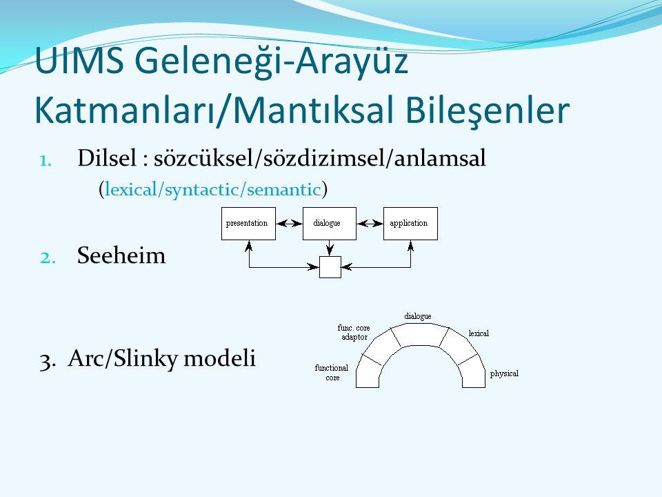 UIMS Geleneği-Arayüz Katmanları/Mantıksal Bileşenler 1. Dilsel : sözcüksel/sözdizimsel/anlamsal (lexical/syntactic/semantic) 2. Seeheim 3. Arc/Slinky