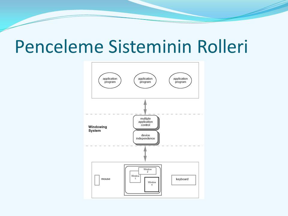 Penceleme Sisteminin Rolleri