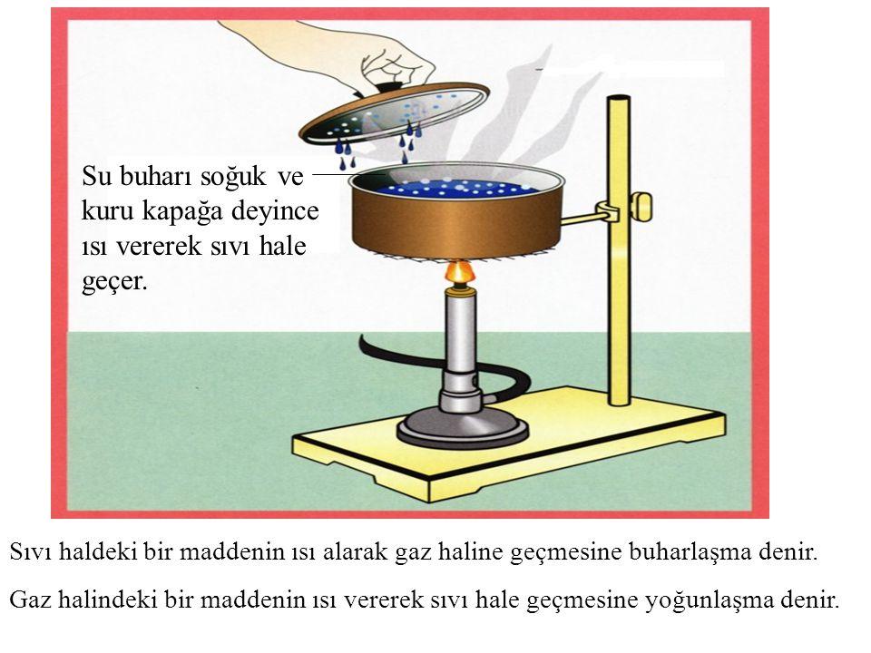 Su buharı soğuk ve kuru kapağa deyince ısı vererek sıvı hale geçer.